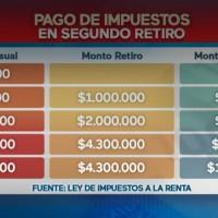 Sepa cuánto se pagará de impuestos en el segundo retiro del 10%