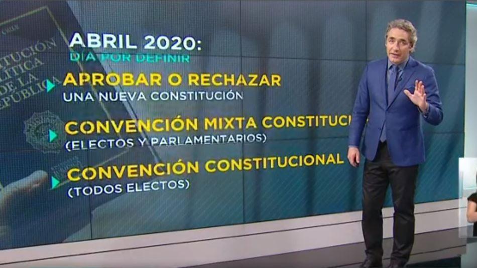 Lo que viene en el proceso para una nueva Constitución