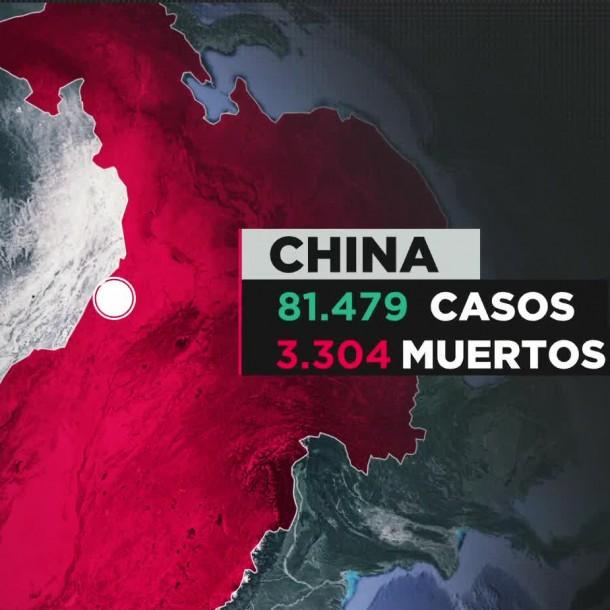 COVID-19 en China: En alerta para evitar un segundo brote de la pandemia
