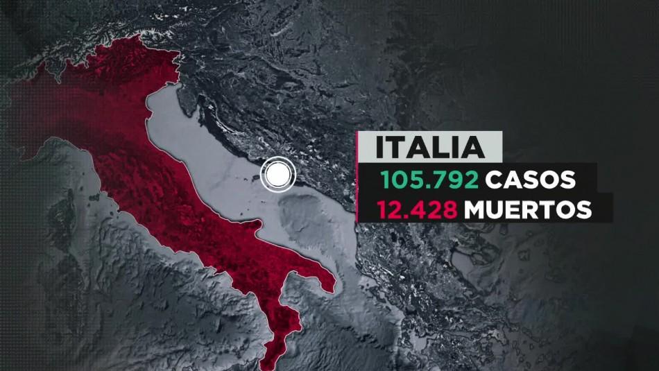 COVID-19 en Italia: Logran contener la curva de contagios y extiende cuarentena