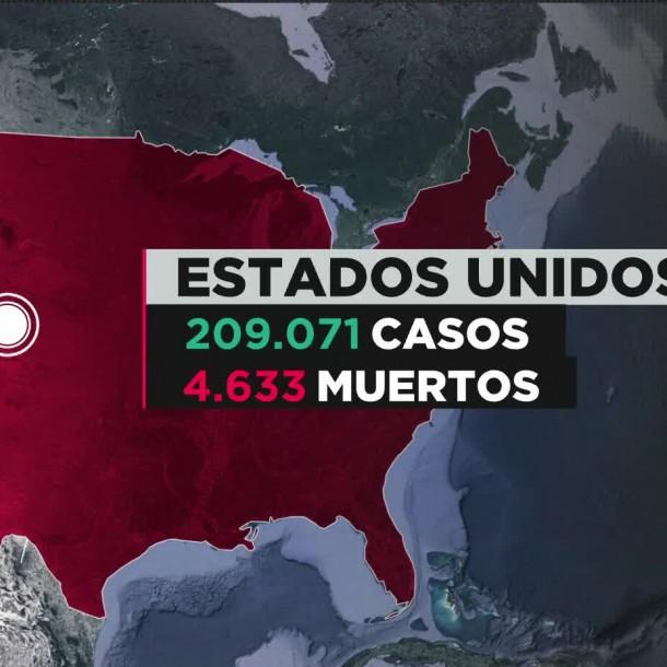 COVID-19 en Estados Unidos: Superan los 200 mil casos de coronavirus