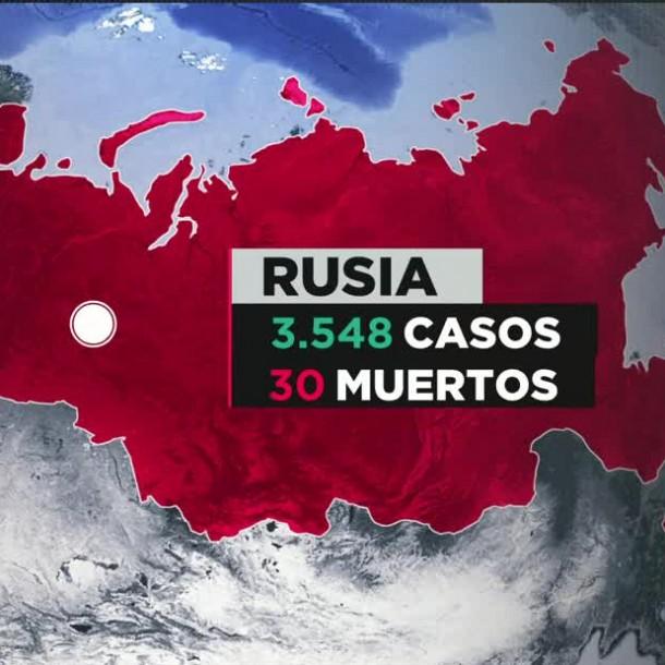 COVID-19 en Rusia: Un mes de asueto con derecho a sueldo