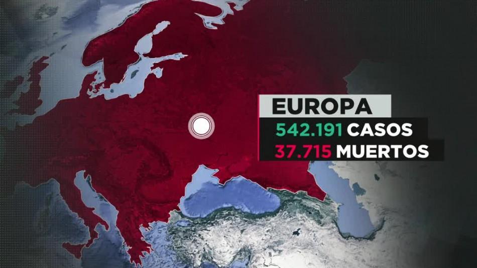 COVID-19 en Europa: Nuevos focos de contagio preocupan al viejo continente