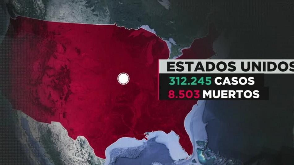 COVID-19 en Estados Unidos: Superan las ocho mil muertes