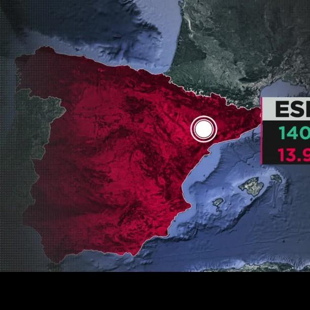 COVID-19 en España: Aumenta la cifra de muertos tras cuatro jornadas de descensos