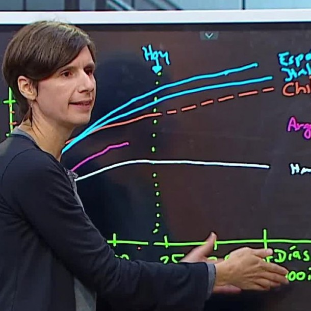 Viróloga analiza curva del coronavirus en Chile:
